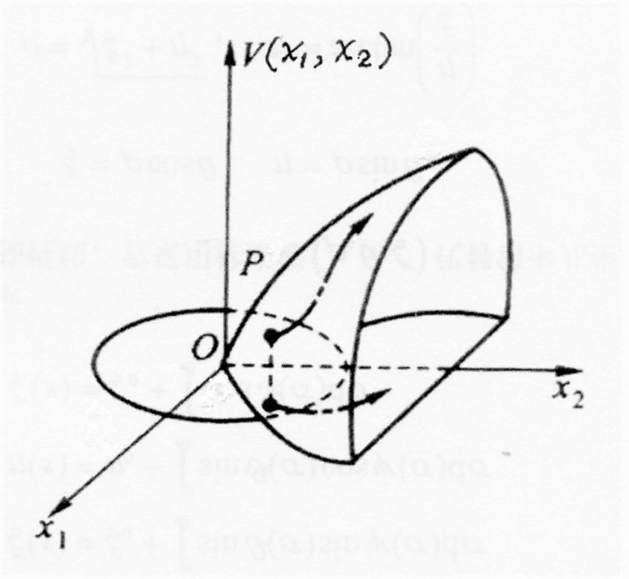 稳定性12.jpg