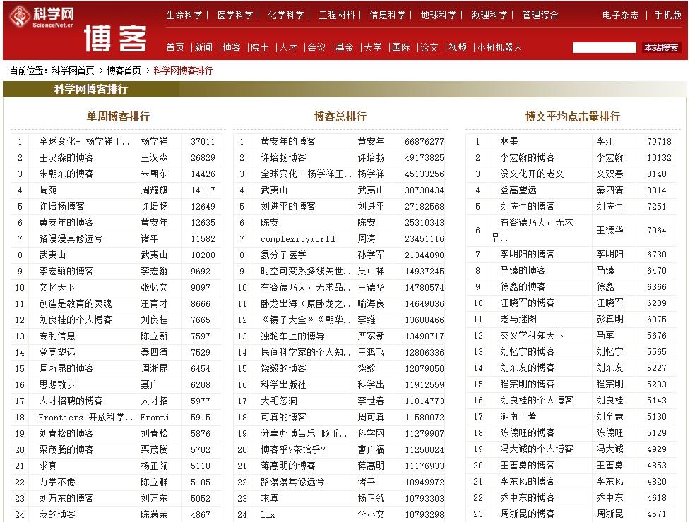 23 求真 杨正瓴 10793303 (局部)   2021-07-20.jpg