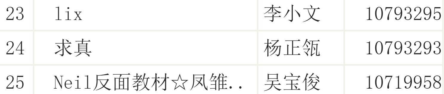 24 求真 杨正瓴 10793293 (细节)   2021-07-20.jpg
