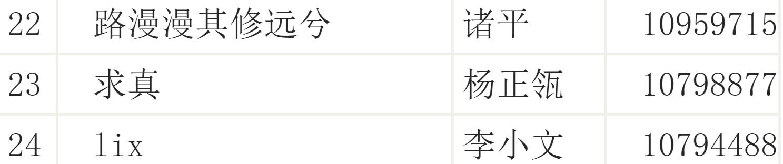 23 求真 杨正瓴 10798877 (细节)   2021-07-21.jpg