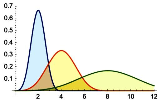 WOLFRAM 均匀分布求和 4 8 16_副本.jpg