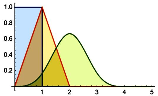 WOLFRAM 均匀分布求和 1 2 4_副本.jpg