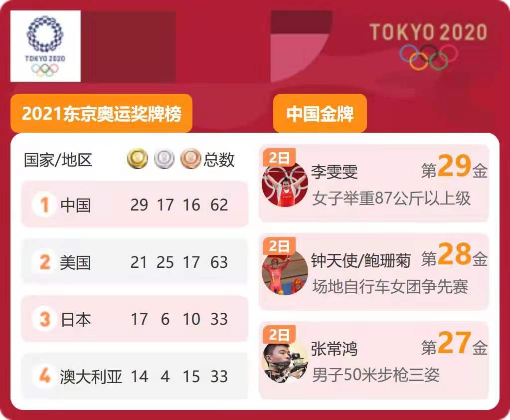 奥运奖牌榜.jpg