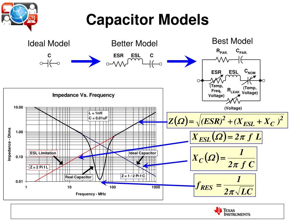 4 Capacitor Models Best Model Ideal Model Better Model 22.jpg
