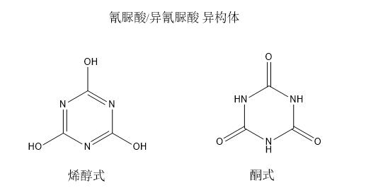 氰脲酸的异构化.png