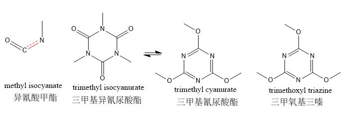 从异氰酸酯到烷氧基三嗪.png