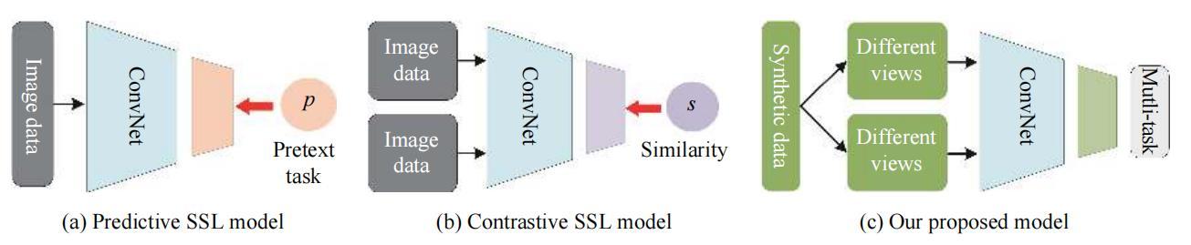 不同学习模型.jpg