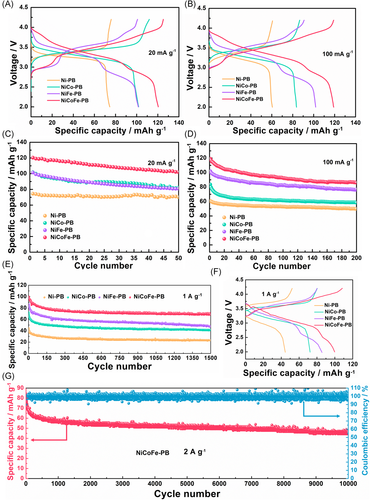 cey2142-fig-0005-m.png