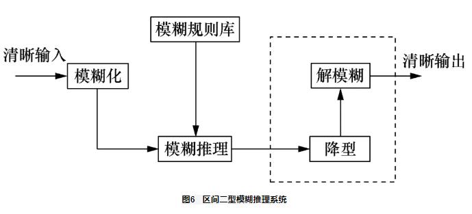 图6.png