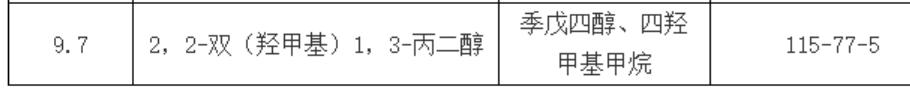 季戊四醇 in 易制爆化学品清单.png