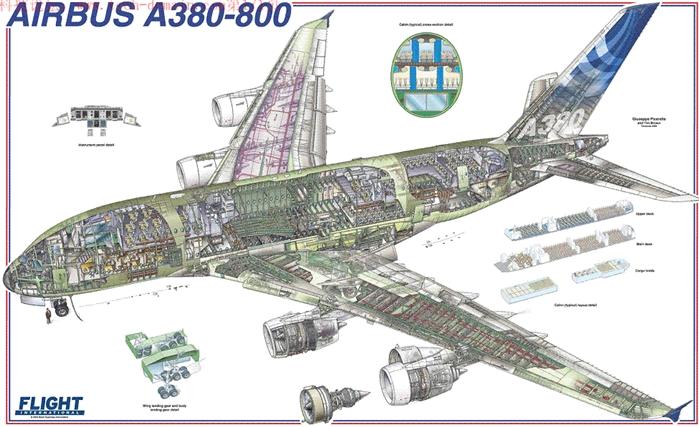 科学网 A380飞机结构图 沈海军的博文