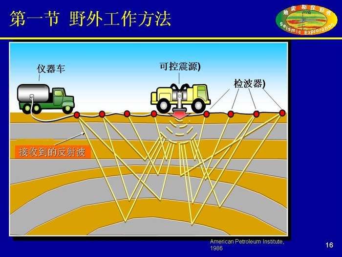 简述地震勘探的基本原理_简述按钮的工作原理