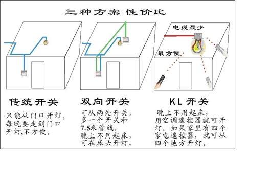电工常用接线图