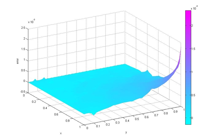 how to add legend in matlab