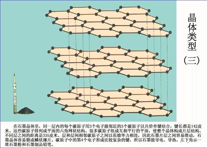 科学网—中学化学晶体结构