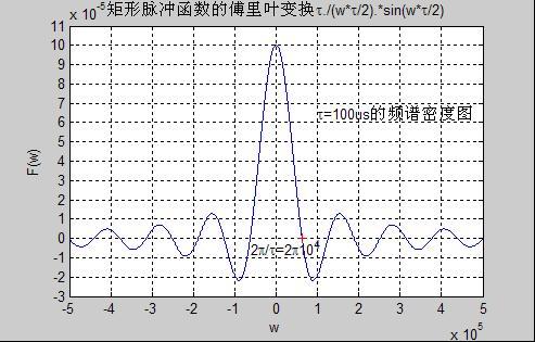 科学网—编码器的消抖滤波电路分析