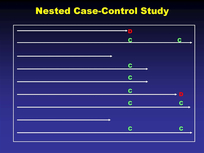 nested case controlled study Objectives growing but limited evidence suggests that night shift work is associated with breast cancer the authors conducted a nationwide case–control study nested within a cohort of 18 551 female military employees born in 1929–1968 to investigate the risk for breast cancer after night shift work and to explore the role of leisure time.