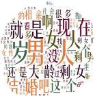 """【社媒挖掘:""""剩女""""问题】"""